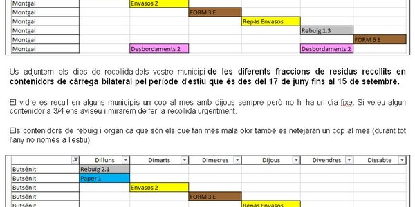Calendari de recollida dels diferents residus