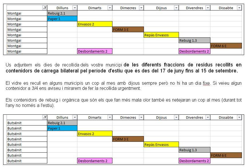 Calendari setmanal de recollida de residus (estiu 2019)